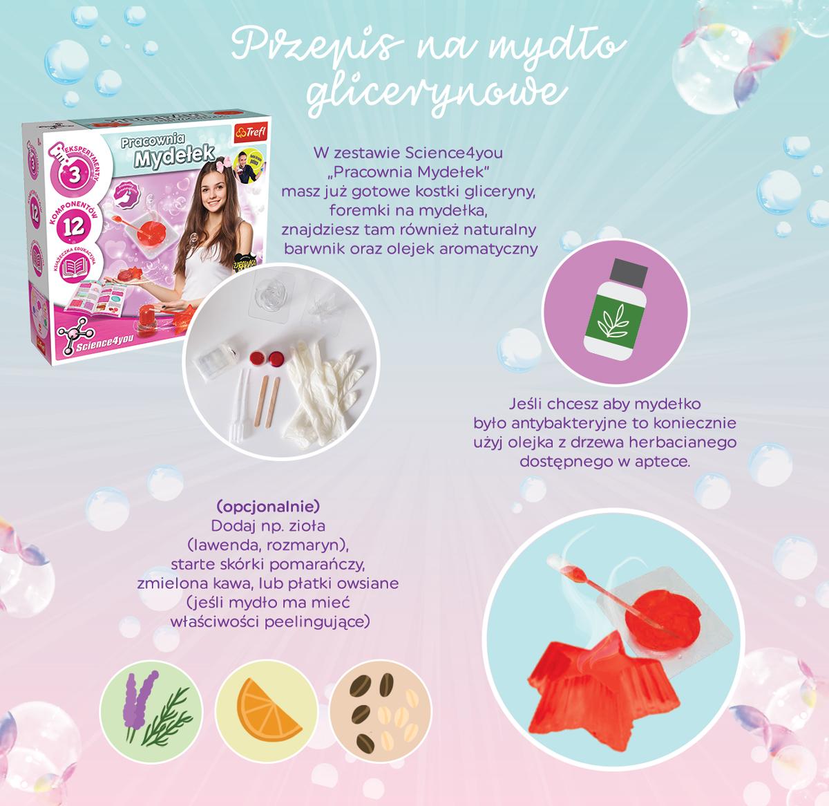 Science4you - pracownia mydełek